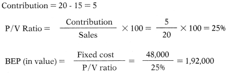 Marginal Costing – Corporate and Management Accounting MCQ 99