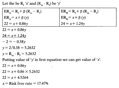 Methods of Valuation – Corporate and Management Accounting MCQ 17