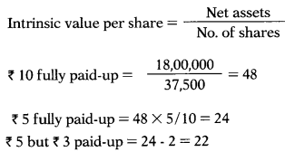 Valuation of Goodwill & Shares – Corporate and Management Accounting MCQ 45