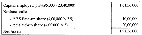 Valuation of Goodwill & Shares – Corporate and Management Accounting MCQ 67