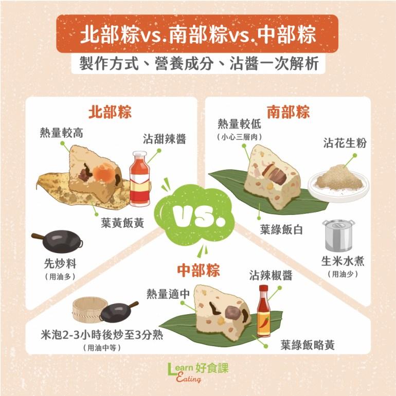 南北粽-中部粽-如何製作