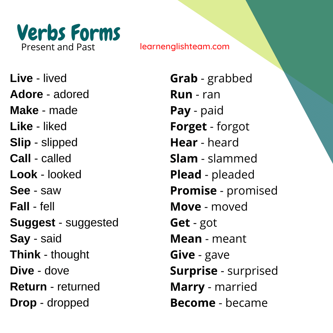 Simple Past Tense Exercises Short Story S