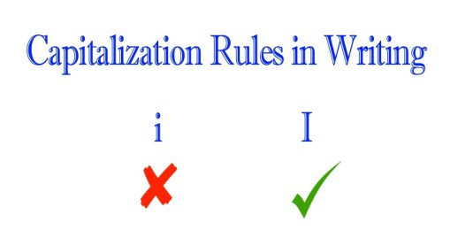 Important Rules of Capitalization