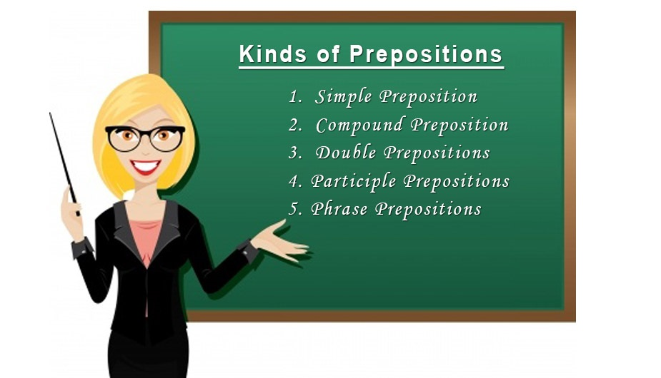 kinds of prepositions in english