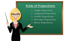 Kinds of Prepositions