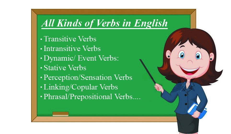 Preposition In Learn In Marathi All Complate: 12 Kinds Of Verbs In English