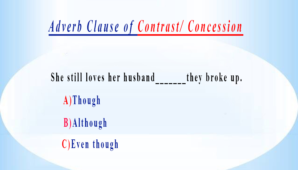 Adverb Clause Of Contrast Concession Learn Esl