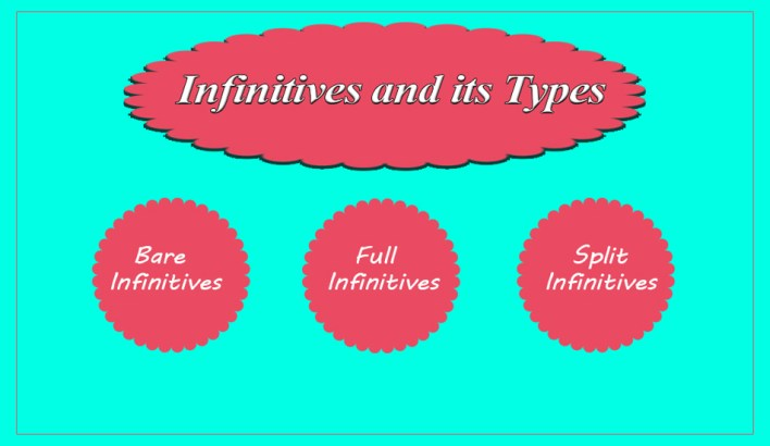 Infinitives and its Types