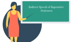 Indirect Speech of Imperative Sentences