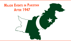 Major Events in Pakistan After 1947