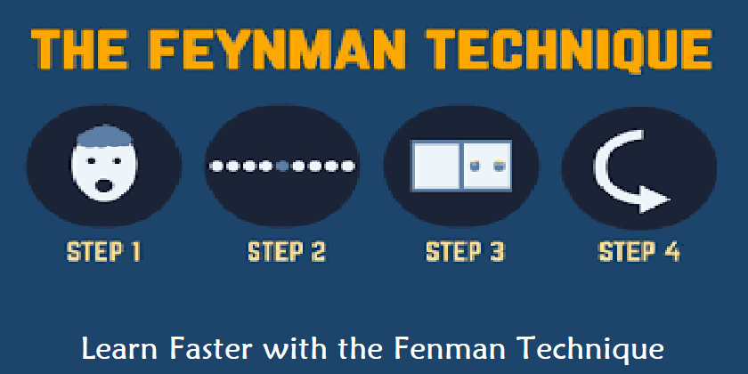 Learn Faster with the Feynman Technique