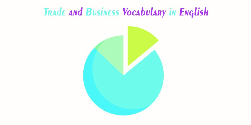 English Vocabulary Relating to Trade and Business