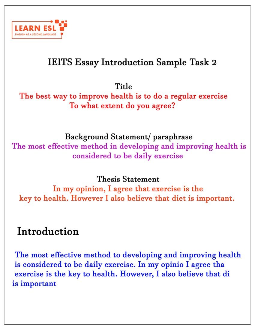 What is a Thesis Statement in Essay Writing? - Thesis Statement