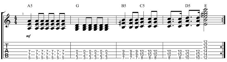 Beyond power chord riffs: Major and minor triads - Learn Guitar Malta