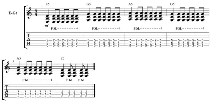 How to Become a Guitar Riff Generator - Learn Guitar Malta