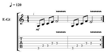 12 Easy Guitar Riffs That Increase in Level of Difficulty