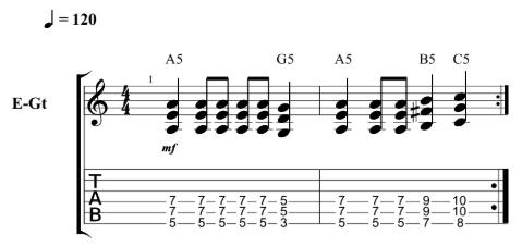 Easy Guitar Riffs