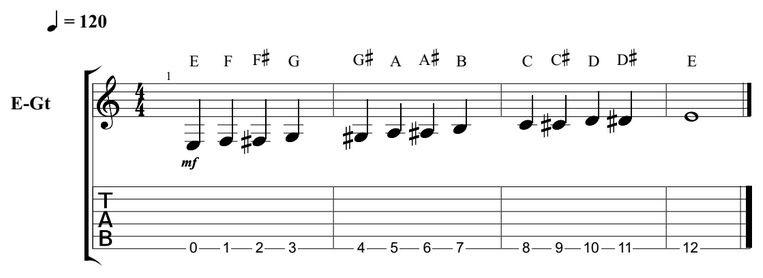 Beginner Guitar Scales 3