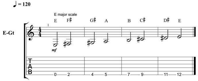 Beginner Guitar Scales 4