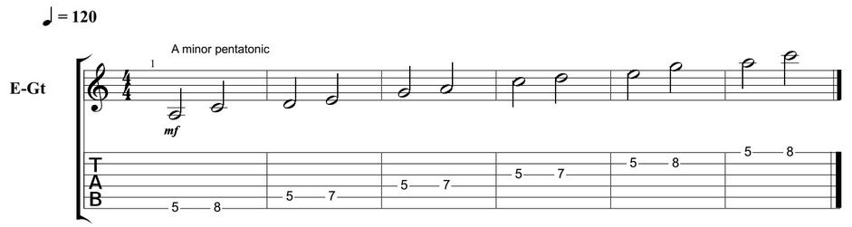 Beginner Guitar Scales 8