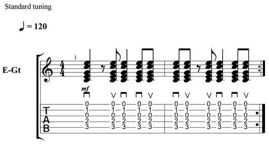 Guitar Strumming Patterns and the Basics of Rhythm - Learn
