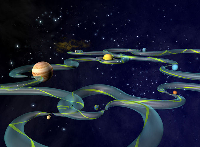 the solar system map