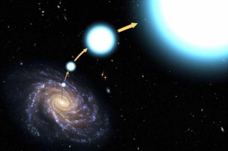 Hypervelocity star