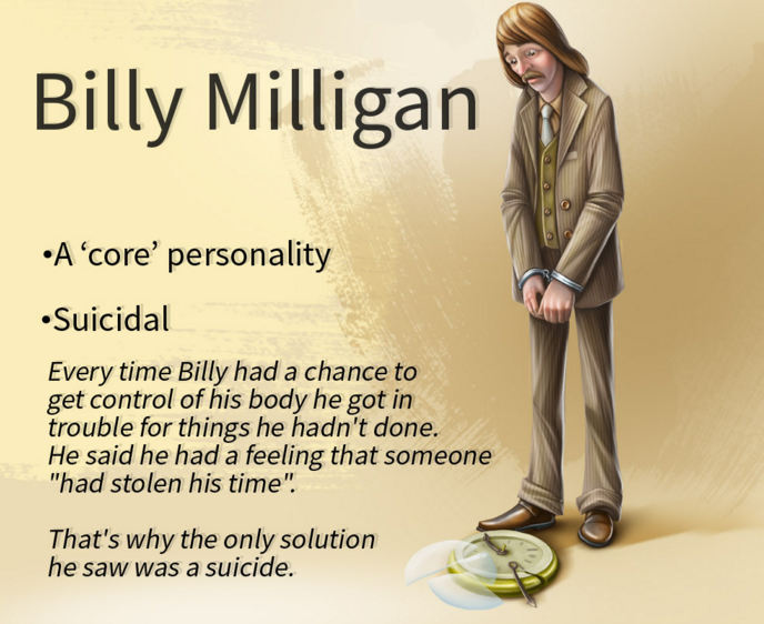 Case of Billy Milligan billy