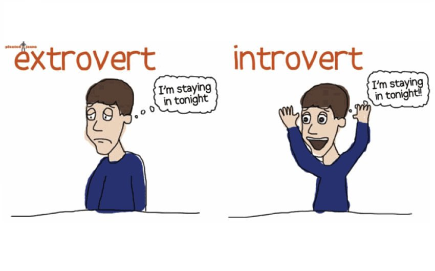 common words introverts extroverts