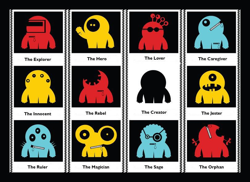 12 archetypes personality