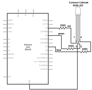 How to Build an RGB LED Circuit with an Arduino