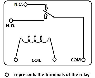SPDT relay diagram?resize\=400%2C329 24vdc wiring diagram 230v wiring diagram, led wiring diagram 230v relay wiring diagram at nearapp.co