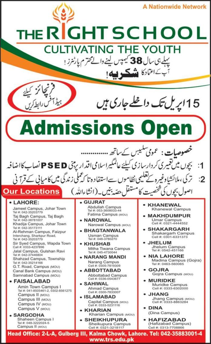 Right School Pakistan Admissions 2020