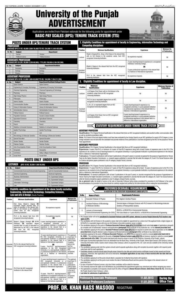 University of the Punjab Lahore Jobs