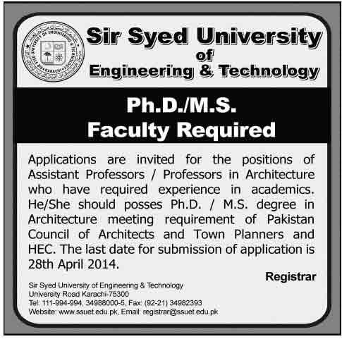 sir-syed-university-Jobs-2014