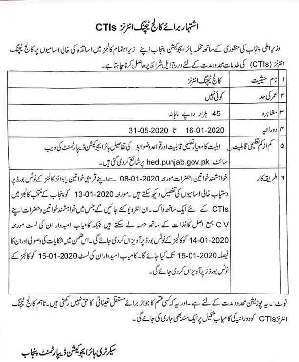 CTI-Jobs-in-Government-Colleges-Punjab-2020