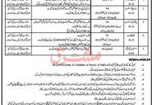 Federal-Shariat-Court-of-Pakistan-Jobs-2020
