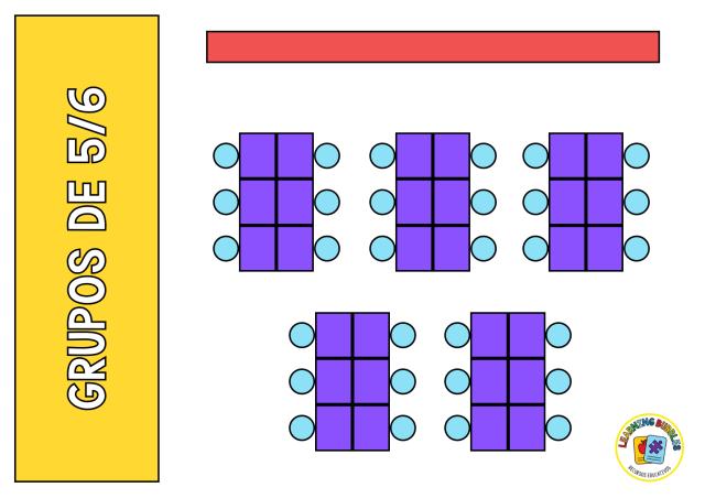 organización de clase pequeños grupos