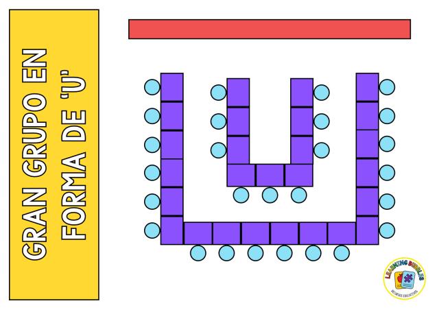 organización de aula forma de u