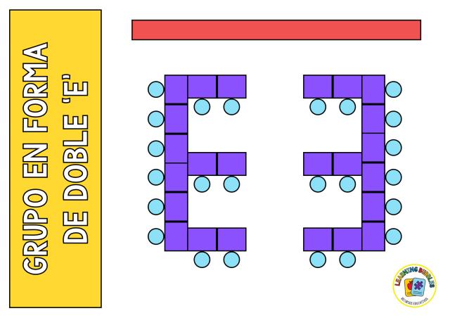 organización de aula forma de e