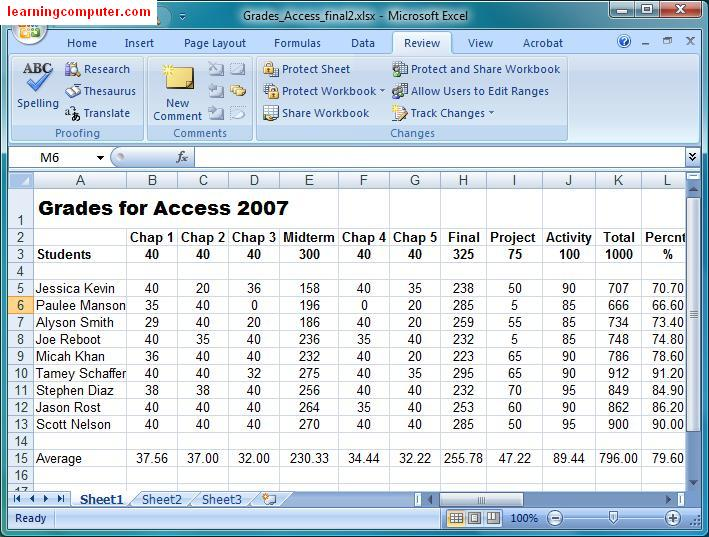 microsoft excel 2007 review tab softknowledge 39 s blog. Black Bedroom Furniture Sets. Home Design Ideas