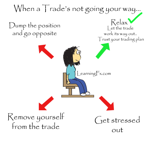 how to be a successful Forex trader