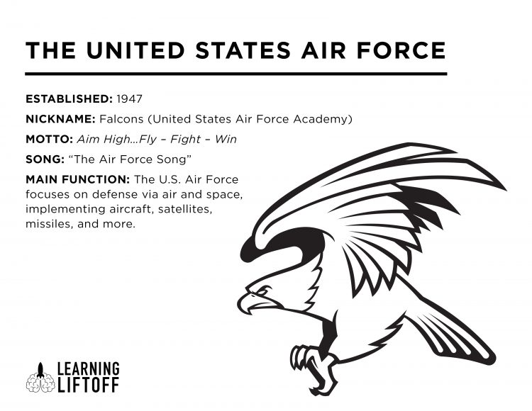 u.s. armed forces fun facts and free coloring pages