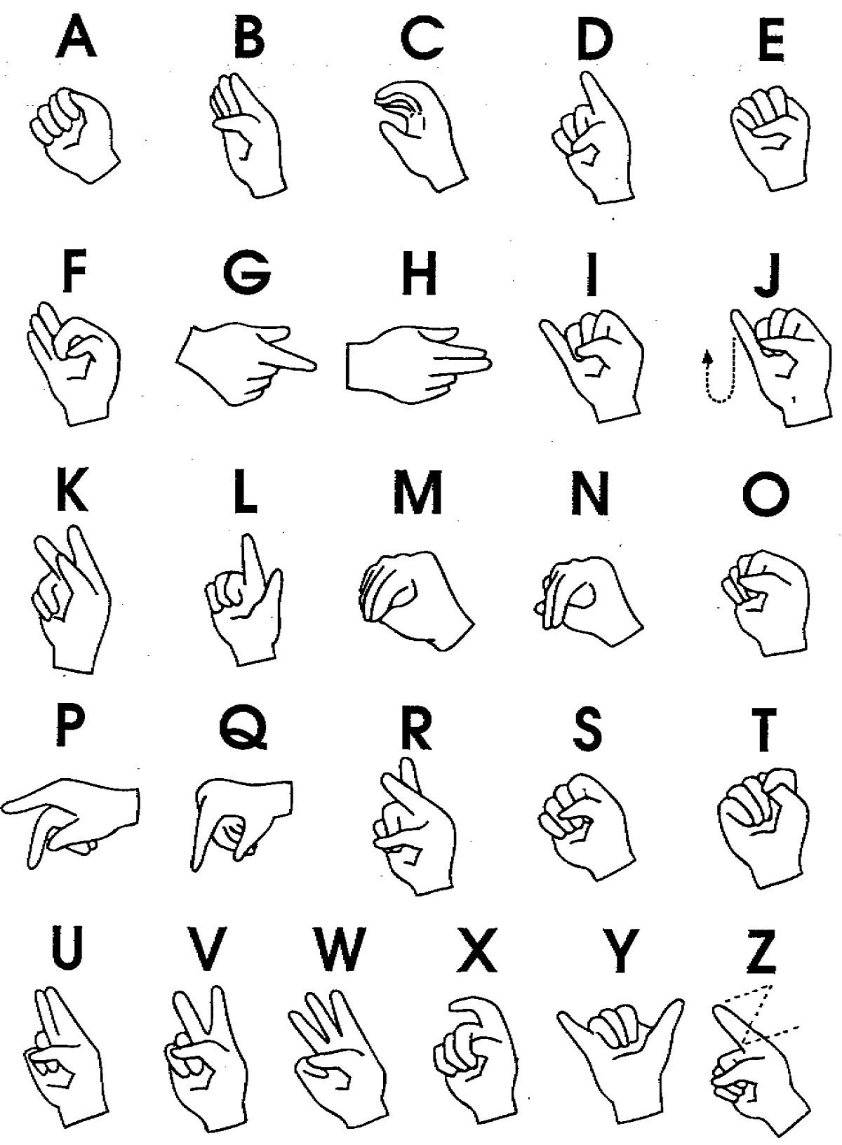 Alphabet Sign Language Printable