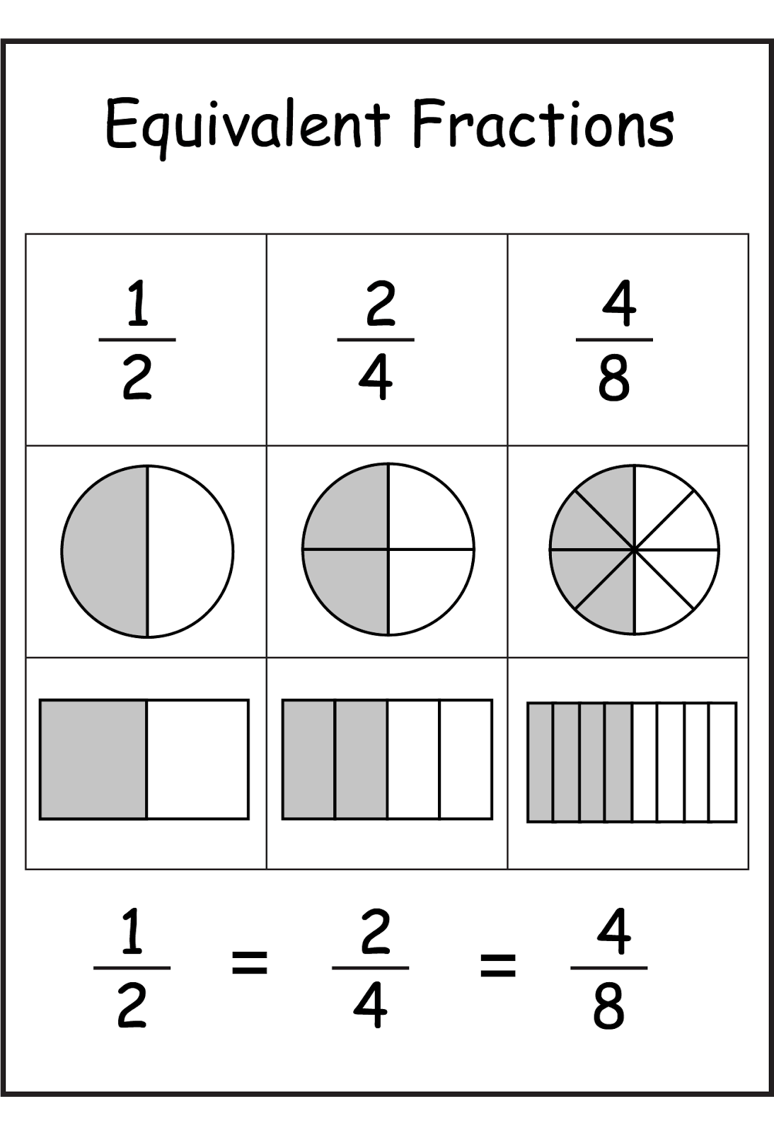 Worksheet On Fractions Year 3