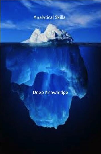 knowledgeiceberg2