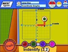 coordinate graphs