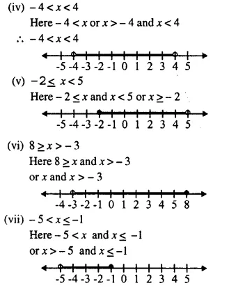 Selina Concise Mathematics Class 10 ICSE Solutions Chapter 4 Linear Inequations Ex 4B 1.2