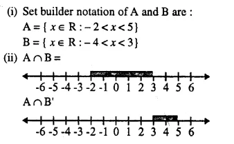 Selina Concise Mathematics Class 10 ICSE Solutions Chapter 4 Linear Inequations Ex 4B 14.2