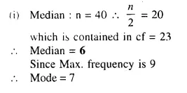 Selina Concise Mathematics Class 10 ICSE Solutions Chapterwise Revision Exercises Q101.4